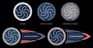 Chakra Emblems